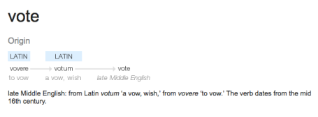 Etymology of Vote